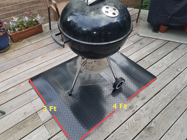 A Charcoal Grill Mat Is A Smart Addition To Your Grilling